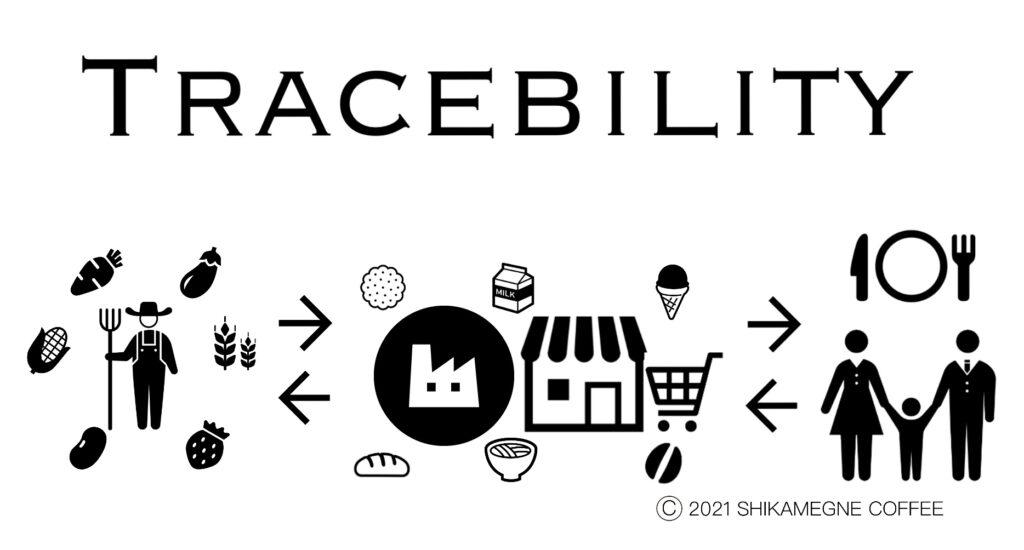 tracebility-illusutration